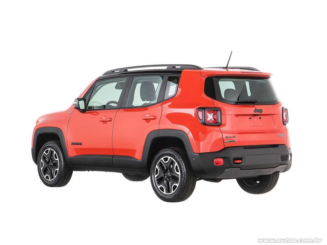 JeepRenegade 2015 - ângulo traseiro