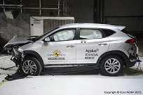 Novo Tucson nos testes do Euro NCAP