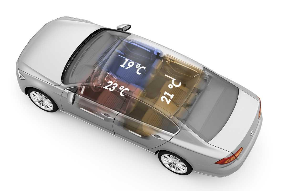 Ar-condicionado de três zonas