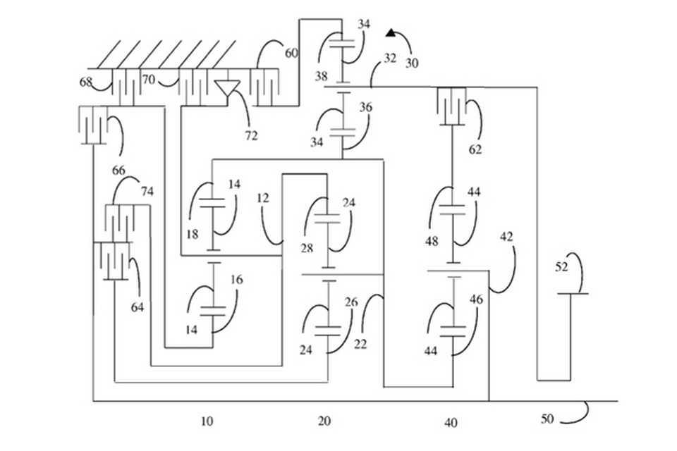 Patente da transmissão automática de 11 marchas da Ford