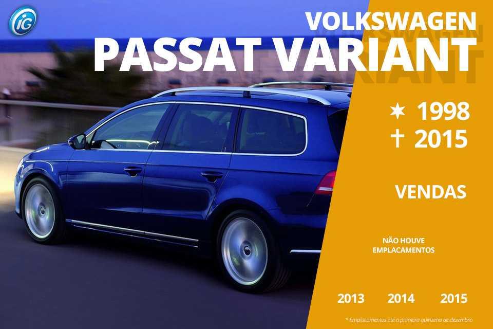 A versão perua do Passat já estava ausente há vários anos, mas agora a Volks confirmou que não tem mais intenção de importá-la