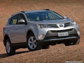 Opinião sobre a compra de um Toyota RAV4