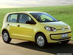 Sugestão de carro até R$ 35.000 com baixo consumo