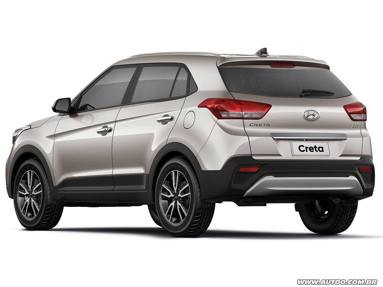 HyundaiCreta 2017 - ângulo traseiro