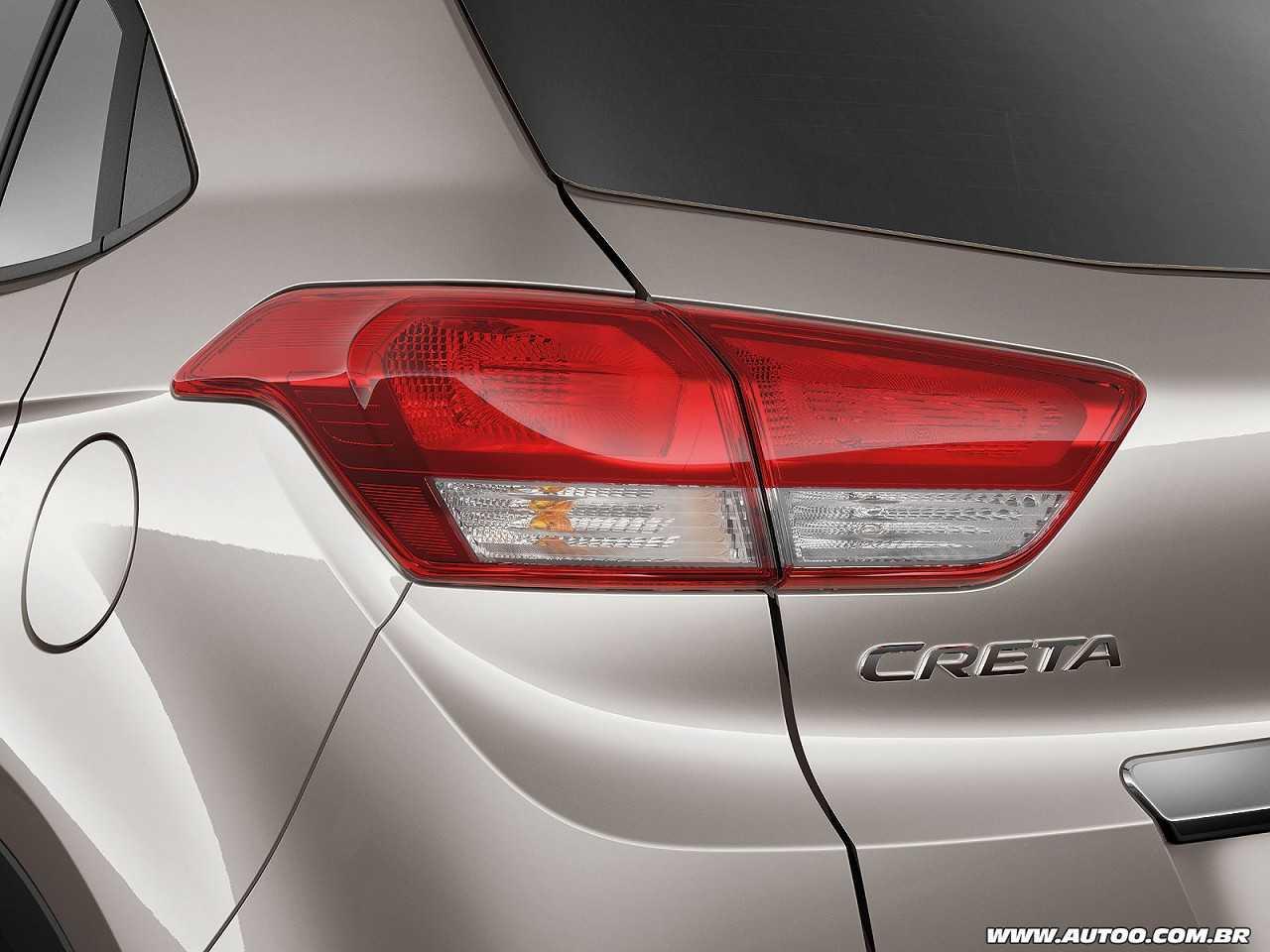 HyundaiCreta 2017 - lanternas