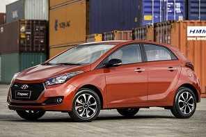 Tenho R$ 40 mil. Compro um carro novo ou usado?