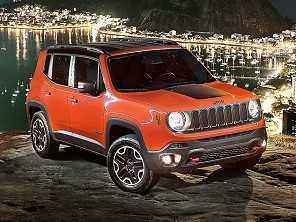 Um Jeep Renegade Trailhawk ou um Suzuki Vitara 4Sport?