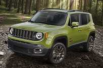 Jeep Renegade 75th Anniversary Edition