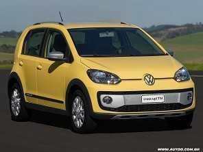 Dúvida envolvendo Ford Ka SEL e VW cross up! TSI