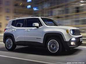 Quest�o envolvendo a compra do Jeep Renegade com isen��o