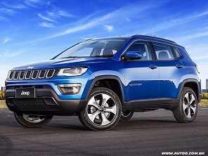 Jeep Compass atropela o Hyundai ix35 em vendas