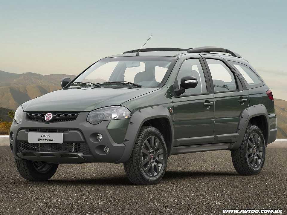 Fiat Weekend 2017