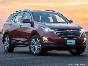 Dúvida para escolher um SUV na casa de R$ 140.000