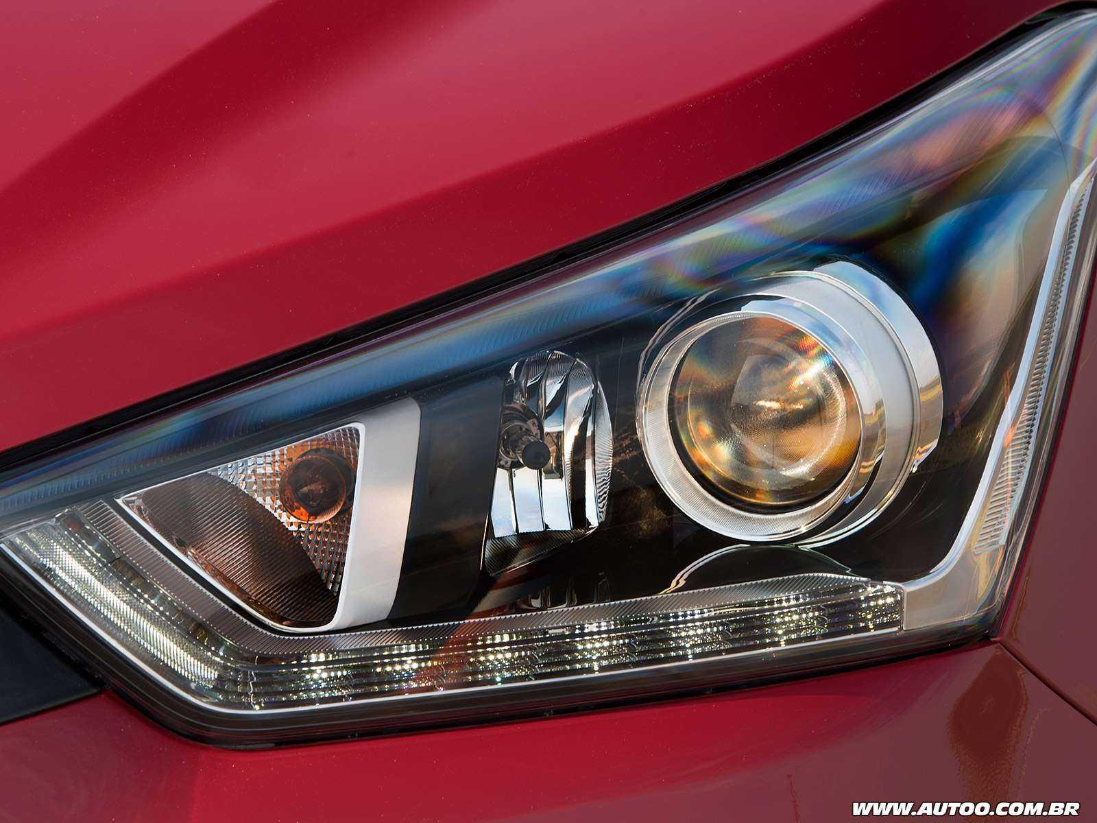 HyundaiCreta 2018 - faróis