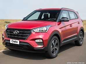 Hyundai tabela o Creta Sport em R$ 94.990