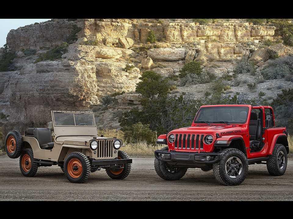Novo Jeep Renegade 2019  YouTube
