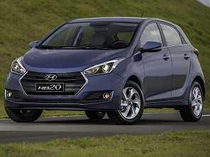 Menos dias úteis em abril fazem vendas de carros caírem novamente