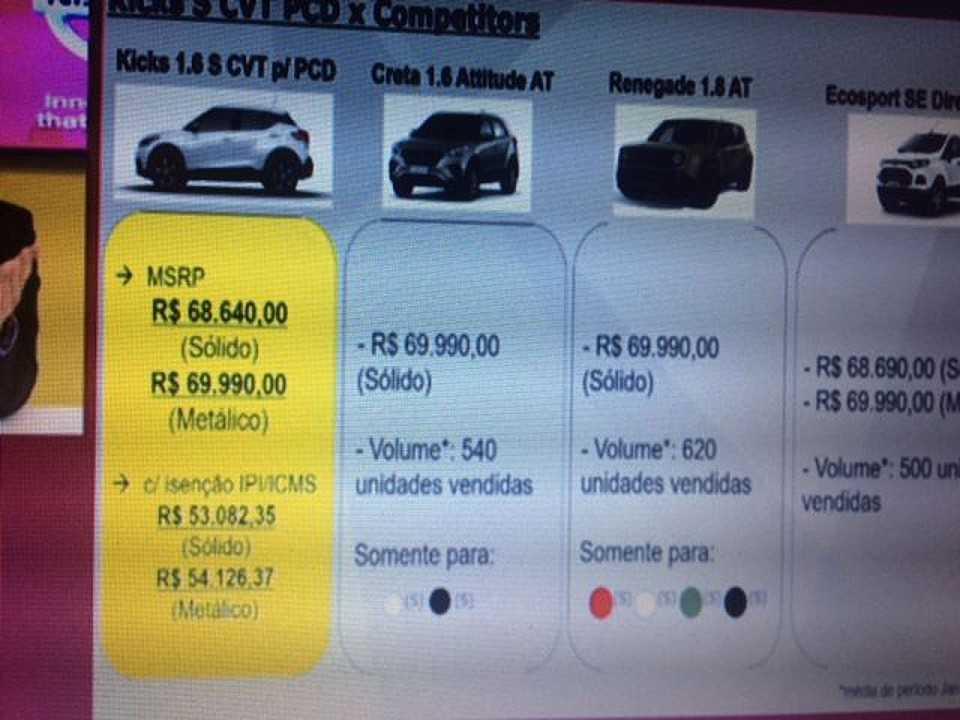 Foto Vazada Com Os Precos Da Versao Pcd Do Nissan Kicks Nacional