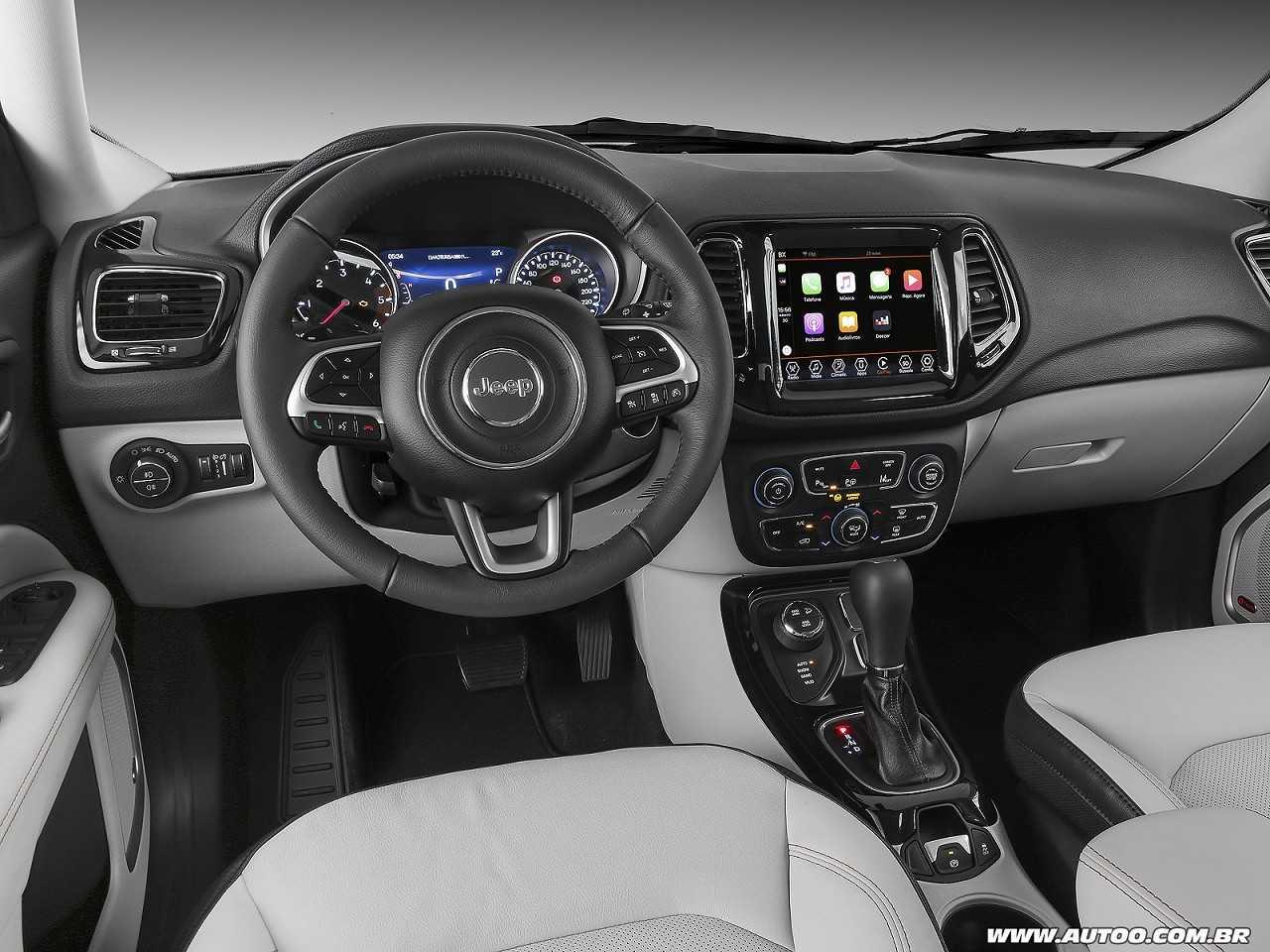 JeepCompass 2018 - painel