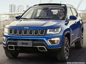 Como explicar o fenômeno Jeep Compass?