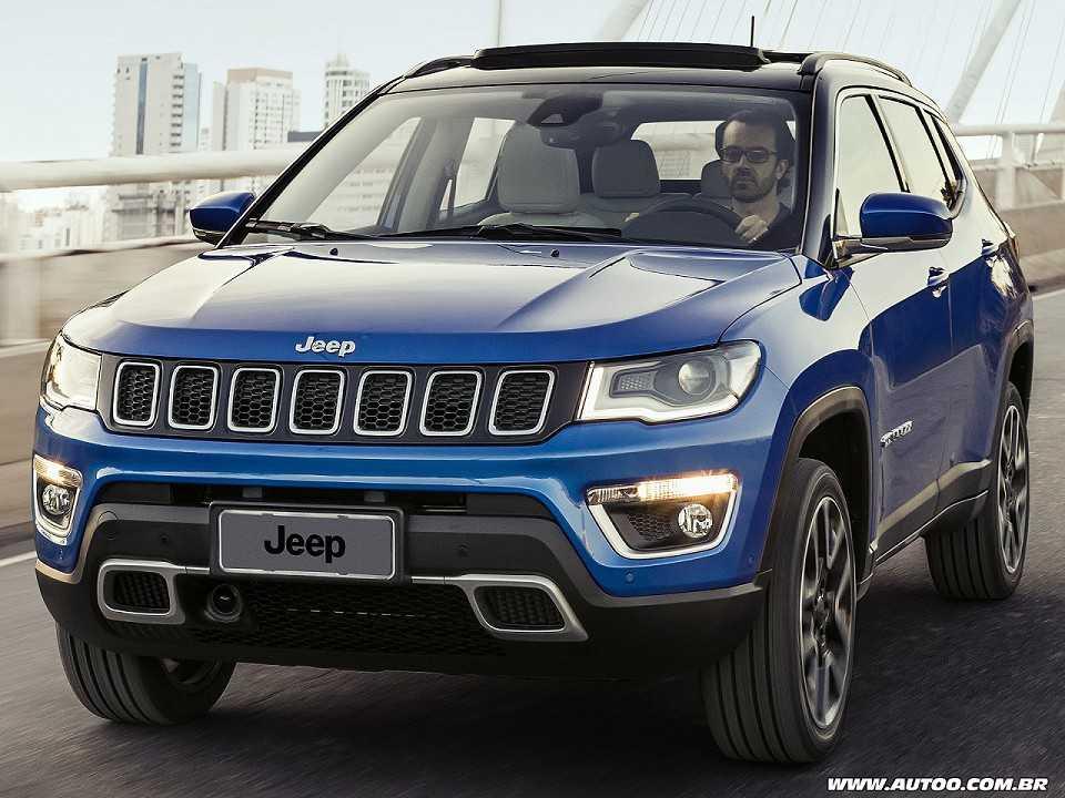 Jeep Grand Cherokee 2018 Brasil >> Como explicar o fenômeno Jeep Compass? - AUTOO