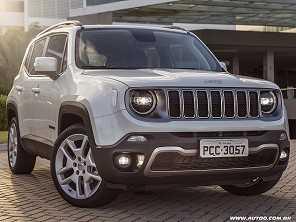 Sem frotistas, empresas e PcD, Jeep Renegade venderia bem menos do que rivais