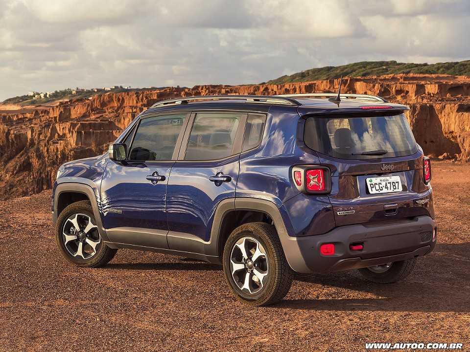 JeepRenegade 2019 - ângulo traseiro