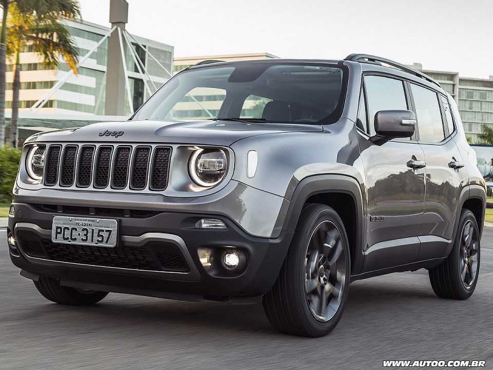 Teste Jeep Renegade Limited Flex Automatico 2019 Autoo