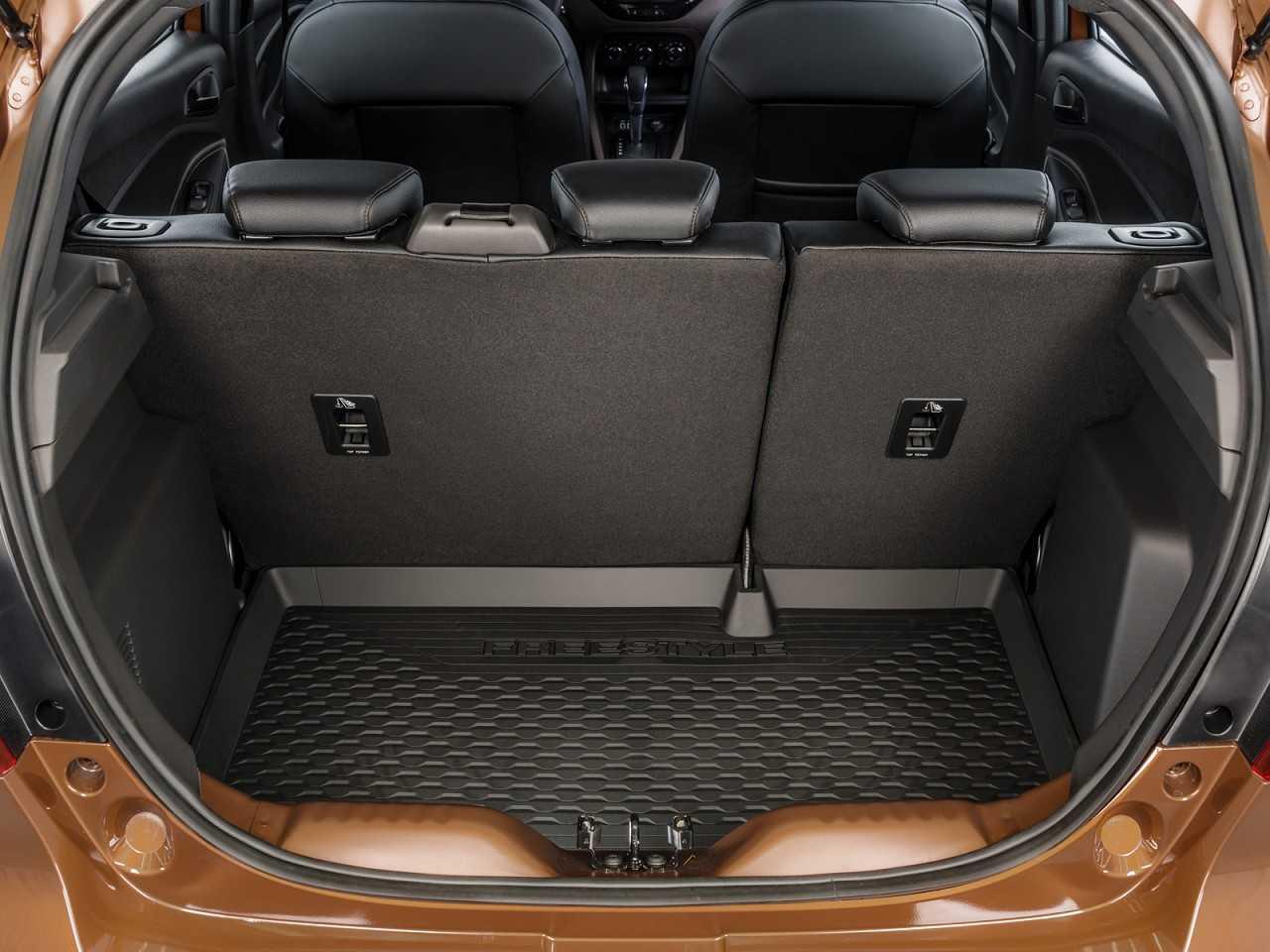 FordKa 2019 - porta-malas