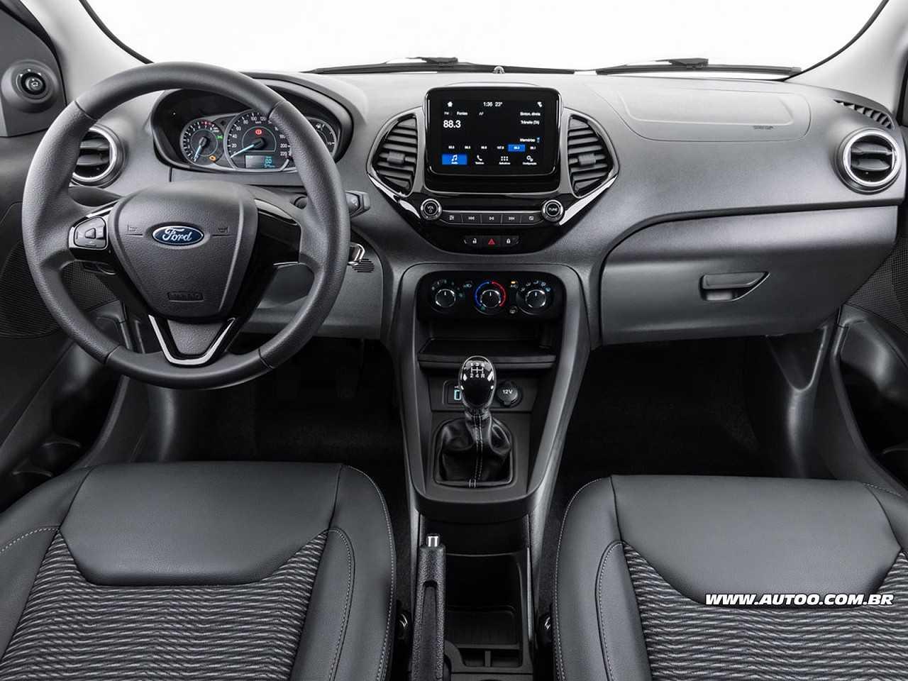 FordKa Sedan 2019 - painel