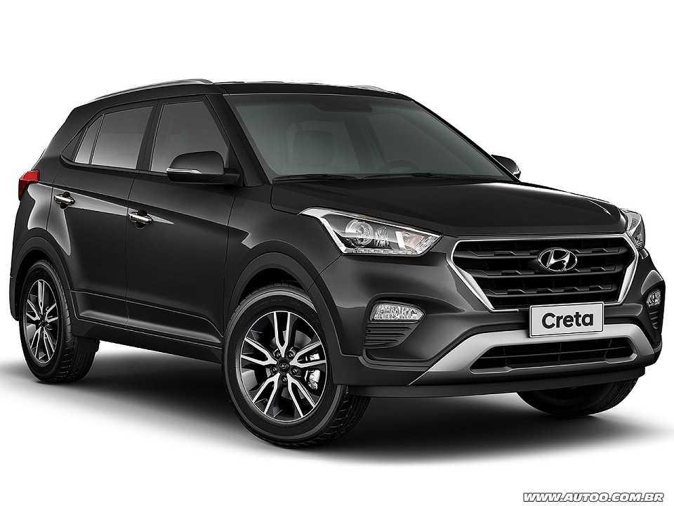 HyundaiCreta 2019 - ângulo frontal
