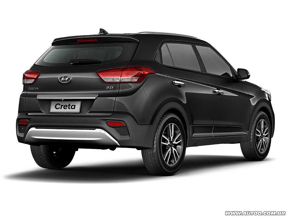 HyundaiCreta 2019 - ângulo traseiro