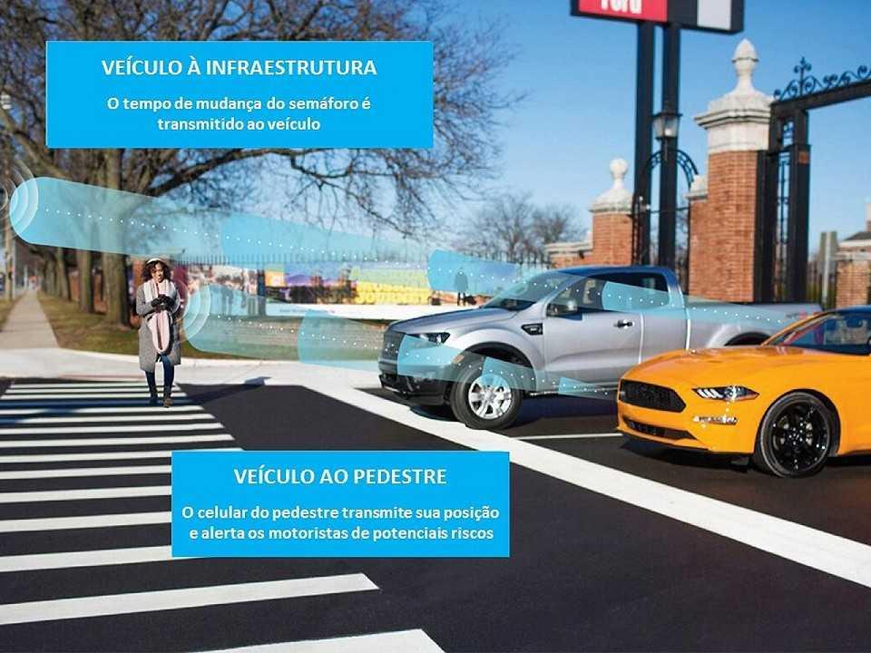 A Ford prevê o C-V2X como uma ajuda para seus carros autônomos