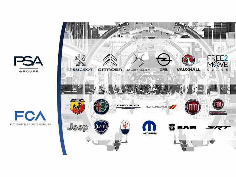 Ilustração com as marcas que estão dentro dos conglomerados de Fiat Chrysler e Peugeot Citroën