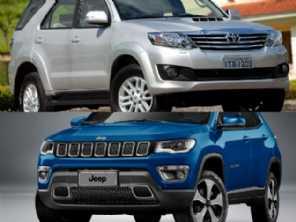 Devo trocar um Toyota SW4 2015 por um Jeep Compass novo?