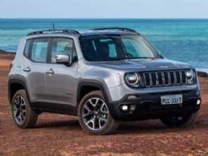 ''Baby Renegade'': Jeep não terá modelo abaixo do seu SUV compacto no Brasil