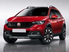 Investida da Fiat: o que já se sabe sobre os futuros SUVs da marca