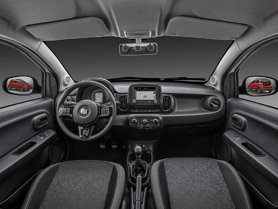 FiatMobi 2021 - painel