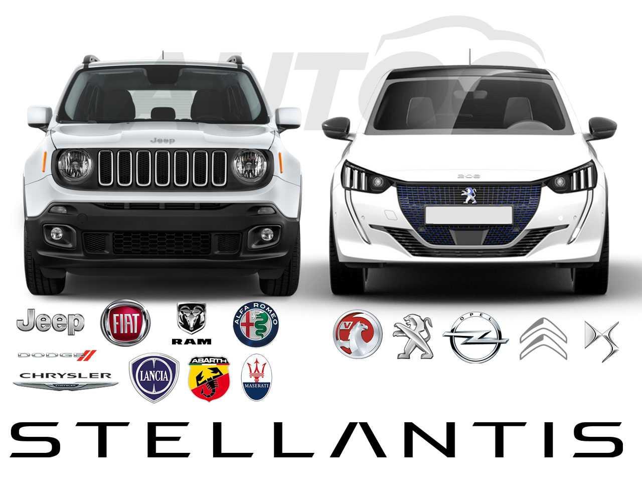 As marcas que ficarão sob controle da Stellantis, fusão da PSA e FCA