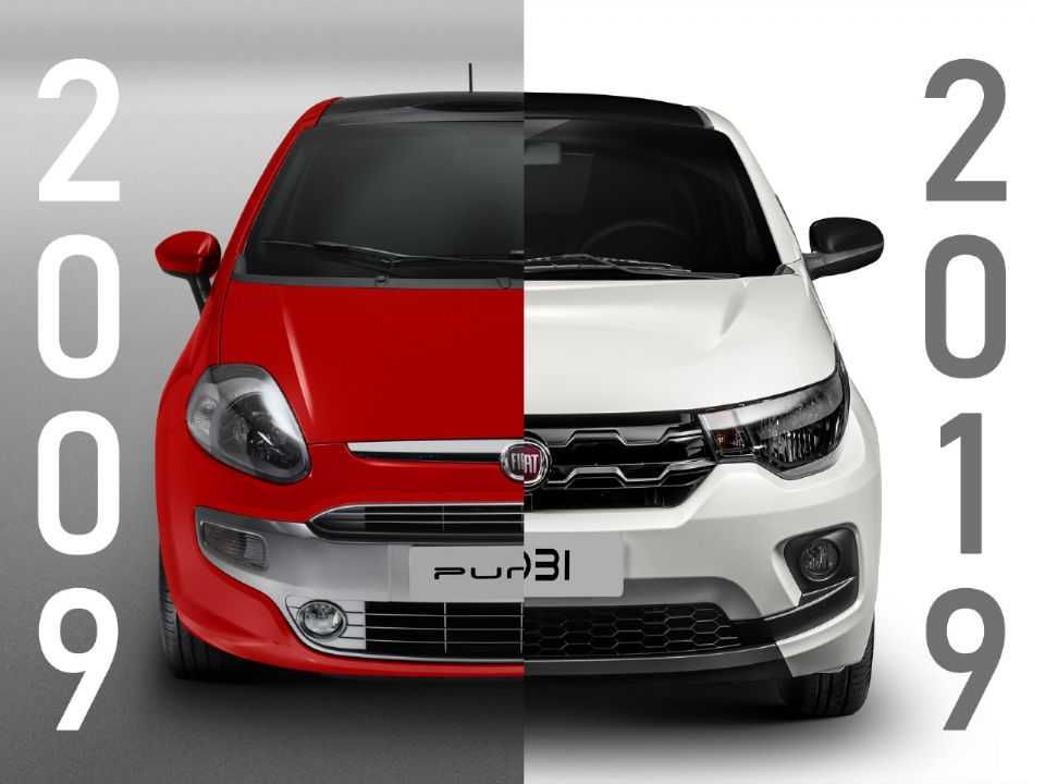 A Fiat foi a marca que mais perdeu mercado entre 2009 e 2019 em números absolutos