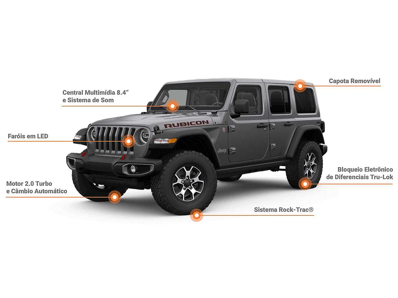 JeepWrangler 2020 - outros
