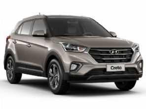 Hyundai Creta estreia versão Limited, a mais cara com motor 1.6 e câmbio automático