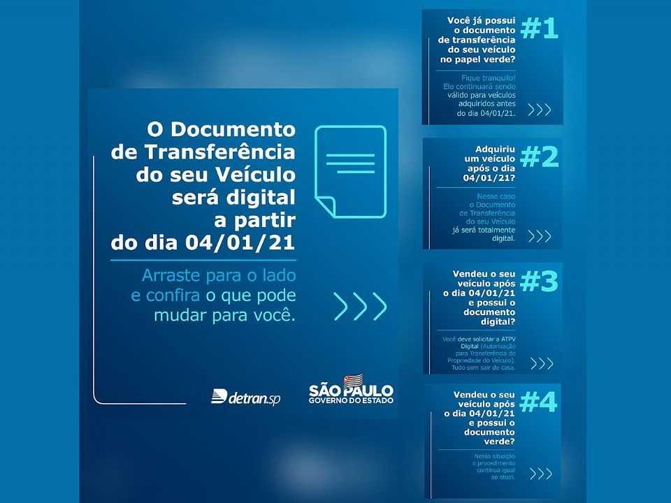 Ilustração do Detran.SP sobre as novidades para a transferência de automóveis de modo digital