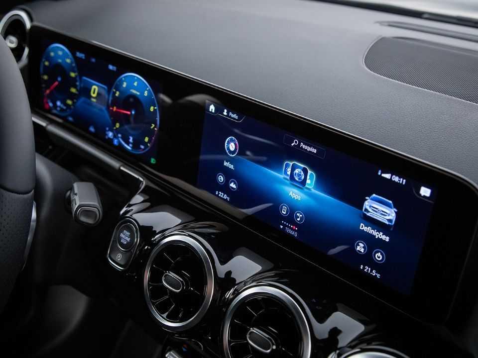 Mercedes-Benz GLA 2021