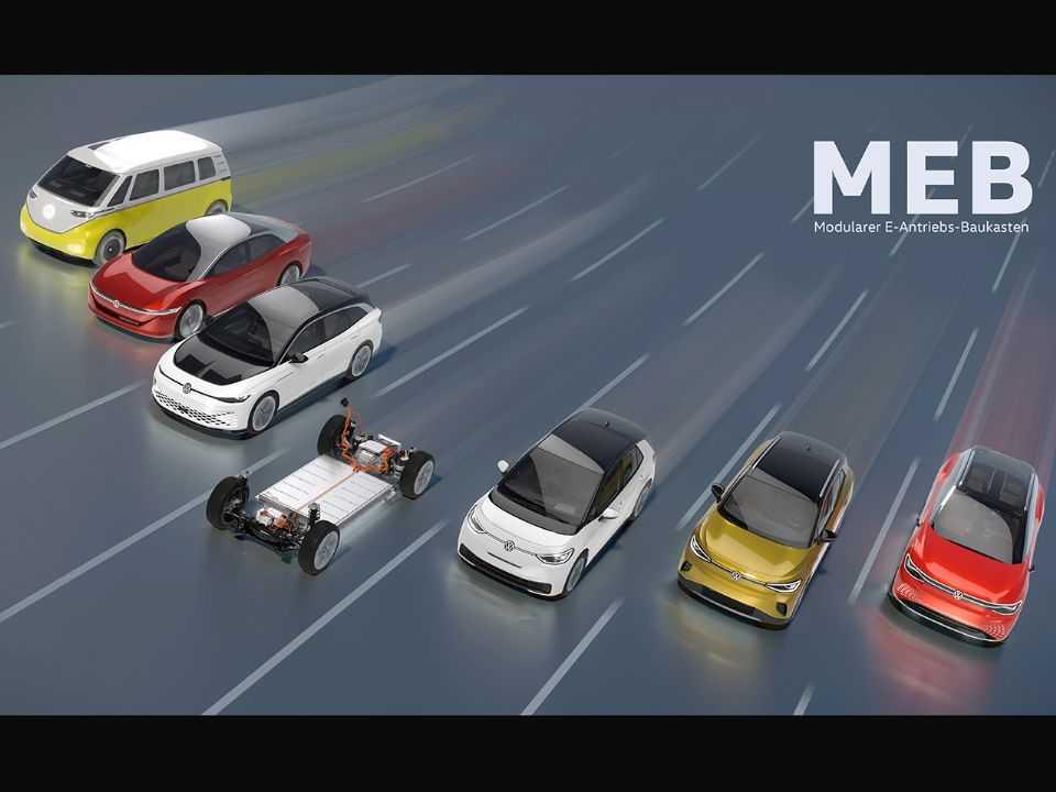 Plataforma modular para veículos elétricos (MEB) será a base para a eletrificação da gama VW