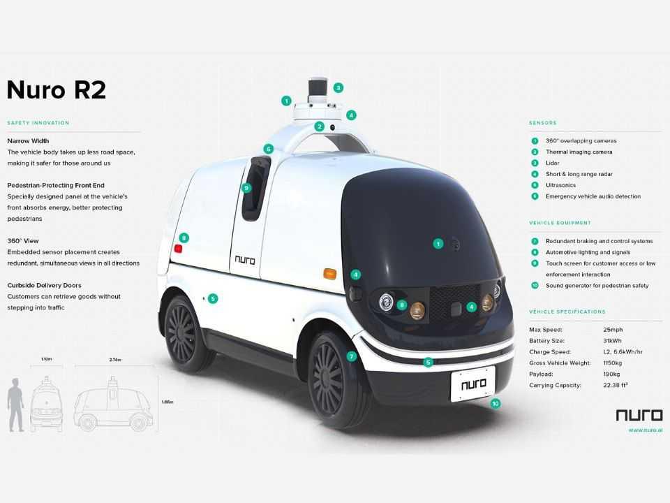 As principais característicasdo Nuro R2 (em inglês)