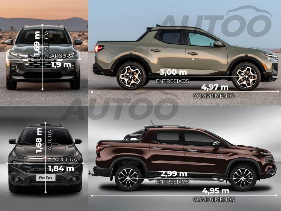 A Hyundai Santa Cruz comparada à Fiat Toro em dimensões