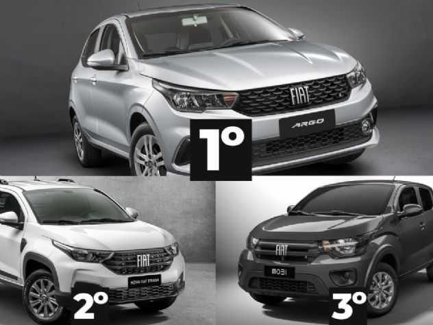 Com Fiat liderando e Toyota em 2º, mês de julho é o mais maluco em vendas nos últimos anos