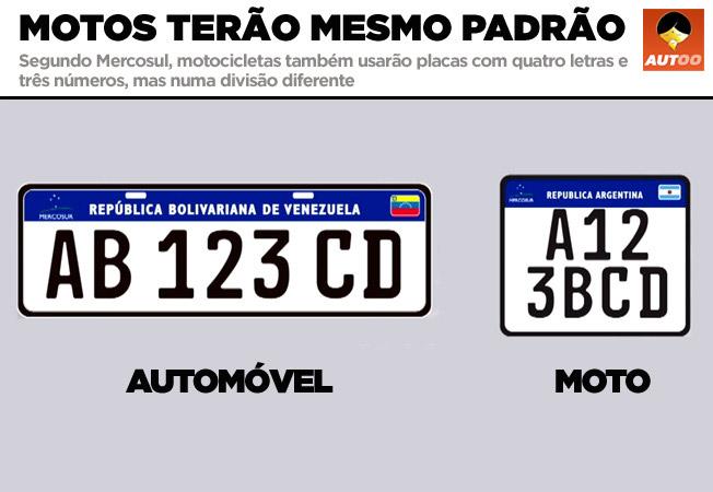 Placa de motos do Mercosul